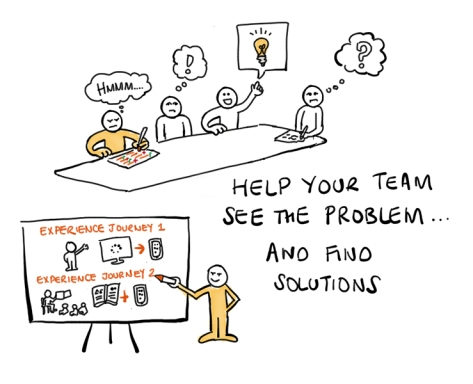 Help-your-team