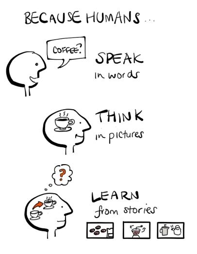 Speak-Think-Learn-Portrait