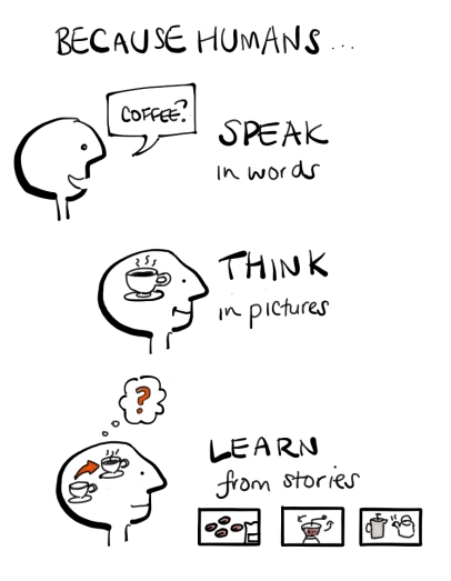 Speak-Think-Learn-Portrait